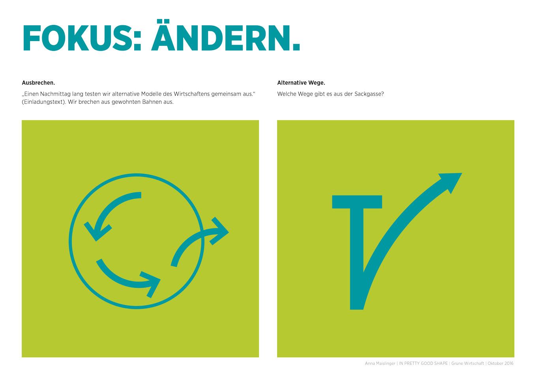 nachhaltiges grafik design 1610 Gruene Wirtschaft Aendern gut