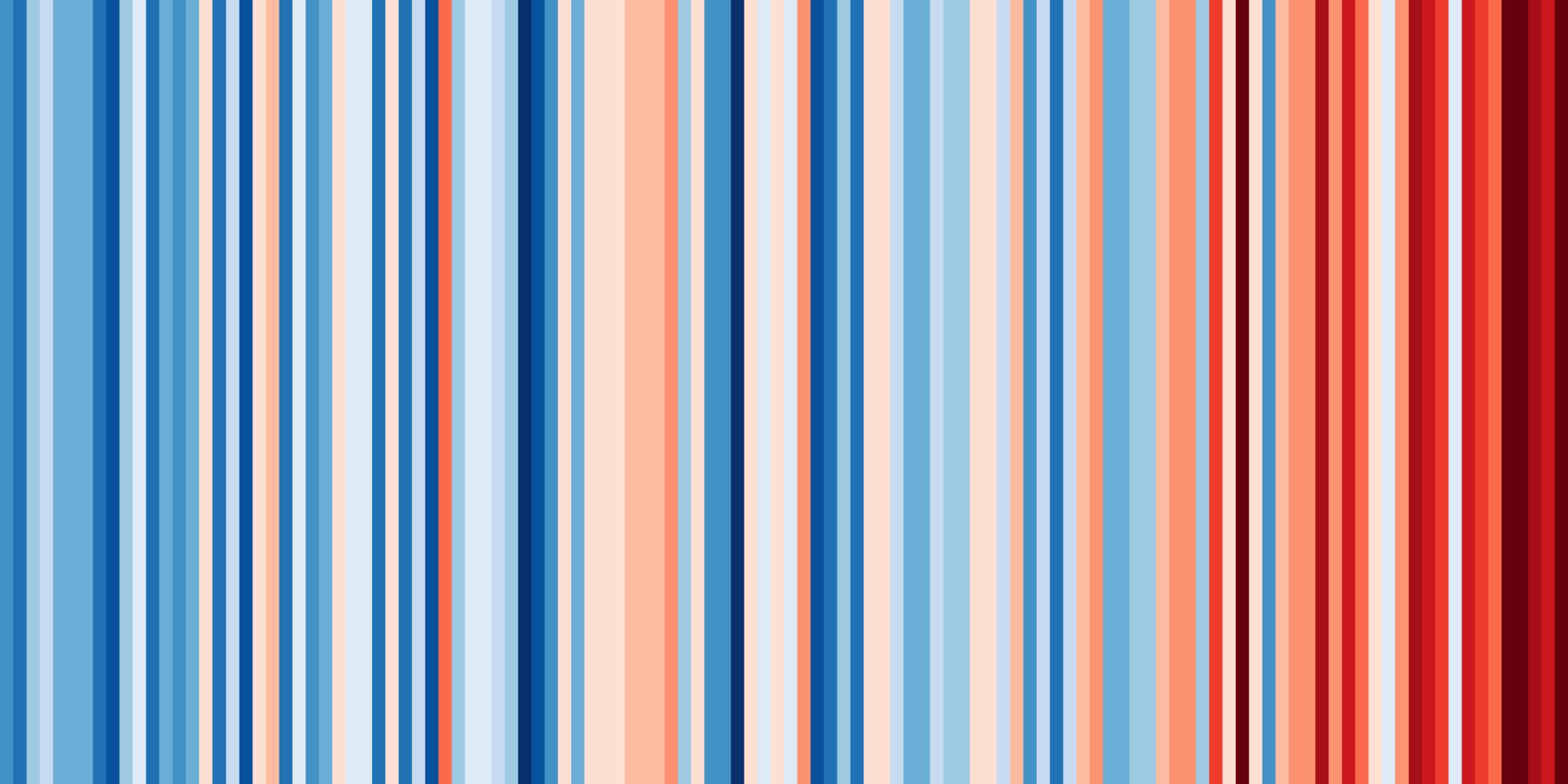 Show your stripes Österreich